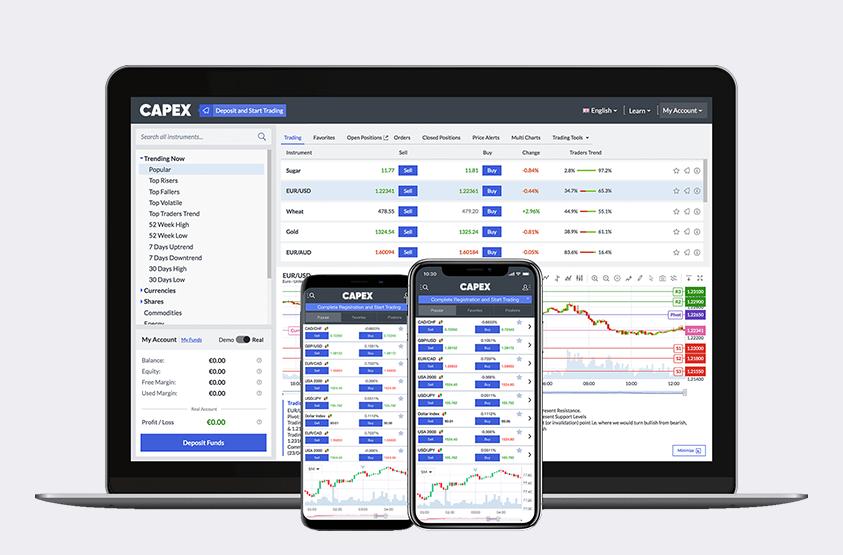 Capex Trading