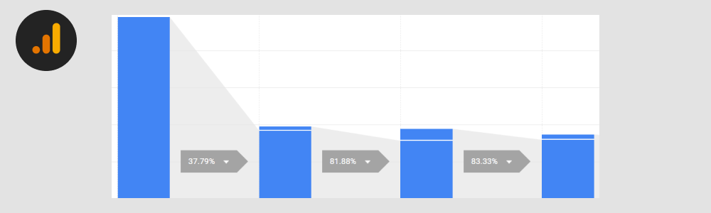 Report Indicates Where Users Start Or Exit The Conversion Funnel