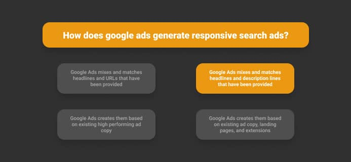 google ads generate responsive search ads