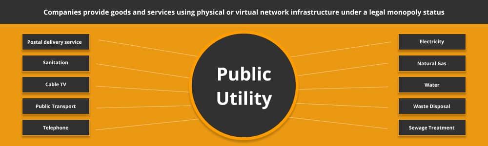 Is Public Utilities A Good Career Path