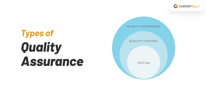 Types Of Quality Assurance